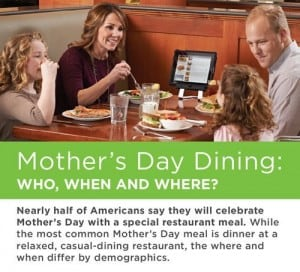 Mother's Day Dining 2015