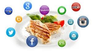 Food Marketing Sites