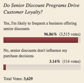 Will senior discounts drive customer loyalty