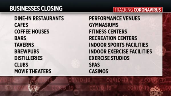 Michigan_Restaurants_and_Business_Closures_by_Governer_Whitmer